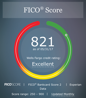 One of my FICO scores.