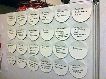 Amazing! This Magnet Method really works for meal planning! Saves so much time.