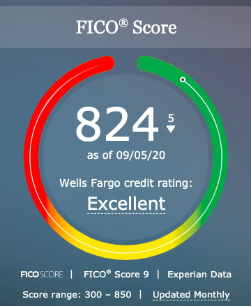 FICO Score 824 as of 09/05/20